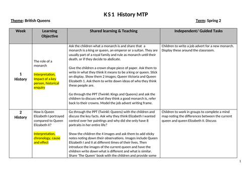 KS1 British Queens History MTP