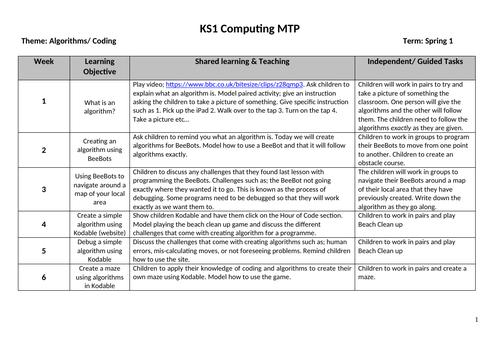 KS1 Computing MTP - Coding Beebots