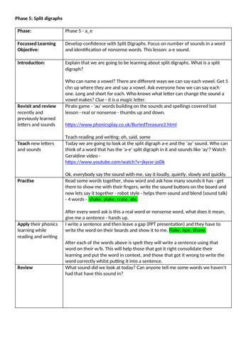 Phonics Phase 5 Split Digraph Planning