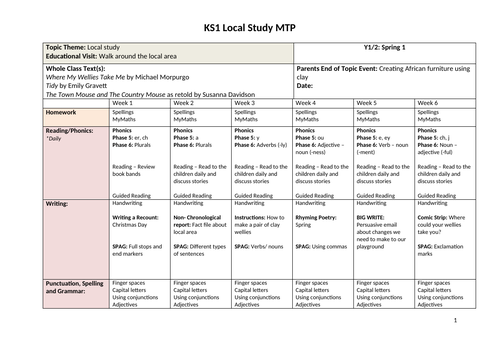 KS1 Local Area Study Medium term Planning