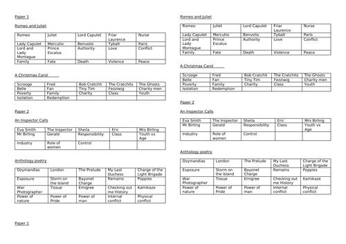 GCSE Revision Checklist