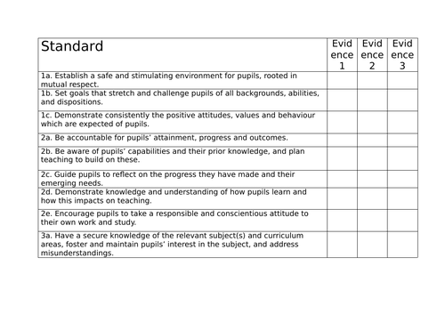 Teachers Standards Evidence Checklist