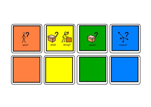 Colourful Semantics Sentence Board