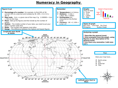 Numeracy Geography Mat