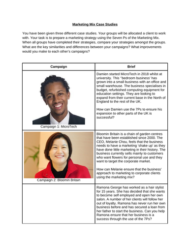 Marketing Mix Case Study Activity (7Ps)