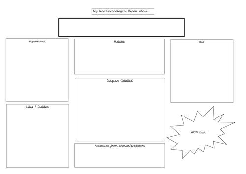 Non-Chronological Report Plan (A3)