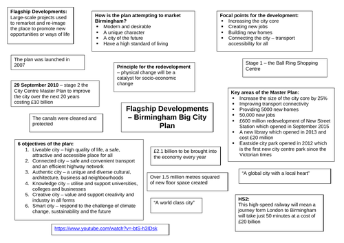 Eduqas A-Level Geography Changing Places Revision