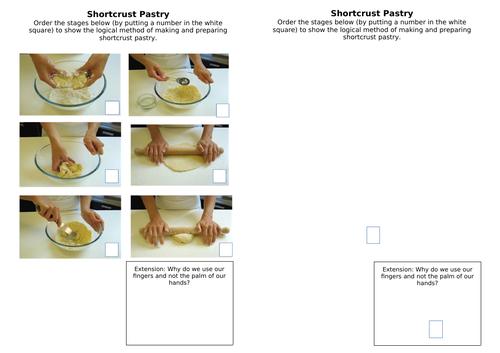 Shortcrust Pastry- Starter/Extension