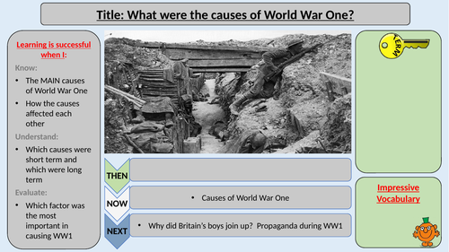 The Causes of World War One
