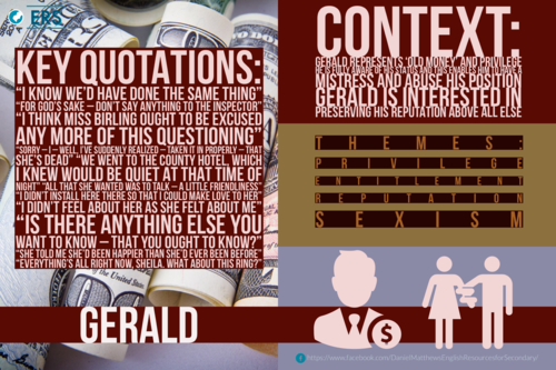 An Inspector Calls revision posters
