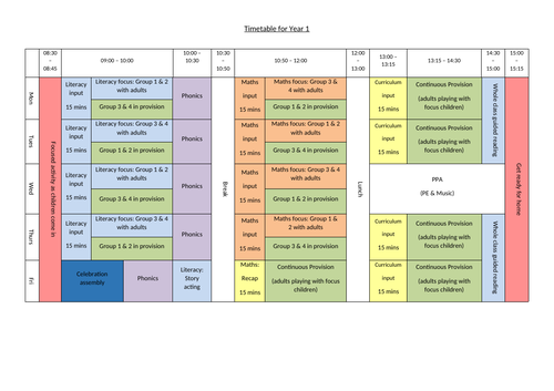 Timetable for Year 1 UK