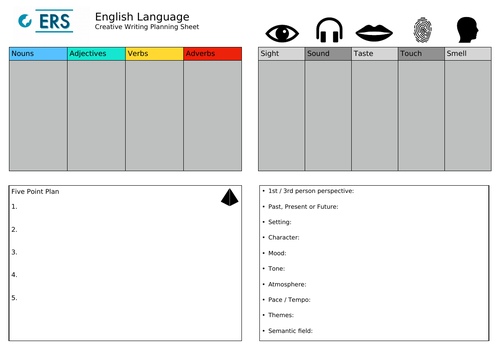 Creative Writing planning sheet  (Fiction - KS3/4)