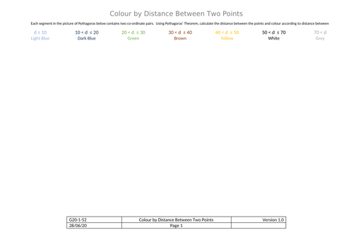 Colour by Distance Between Co-Ordinates