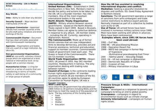 Life in Modern Britain Knowledge Organisers - GCSE AQA Citizenship