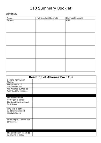 AQA Topic 10 Organic Reactions Summary Booklet
