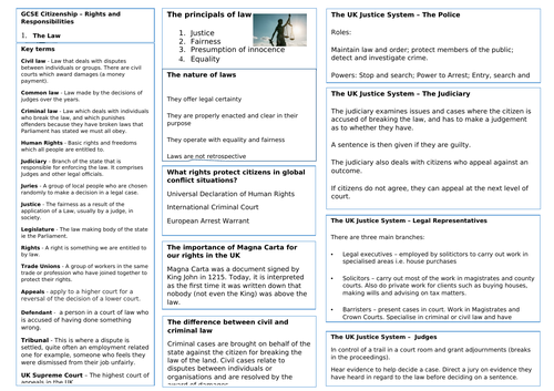 Rights and Responsibilities Knowledge Organisers - GCSE AQA Citizenship