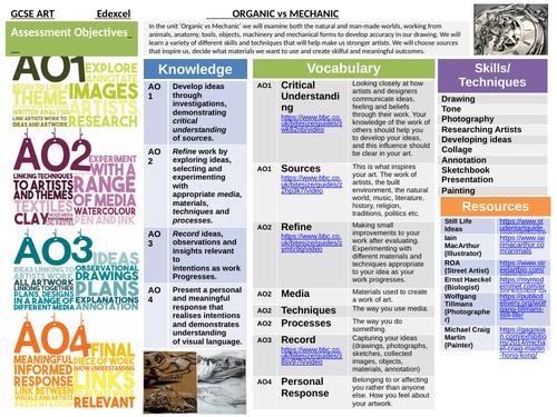 GCSE Art Knowledge Organiser