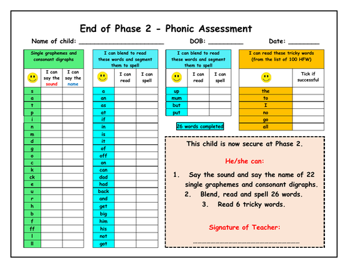 Phonics Objectives & Assessments - Reception to Year 2 (Phases 1 to 6)