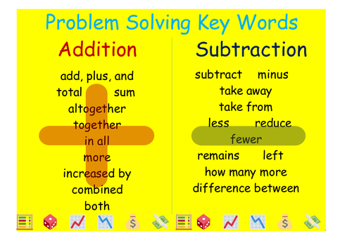 Math Problem Solving Key Words Posters with worksheets for ESL Smaller size