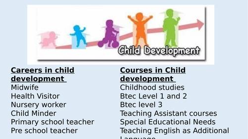Child Development Displays