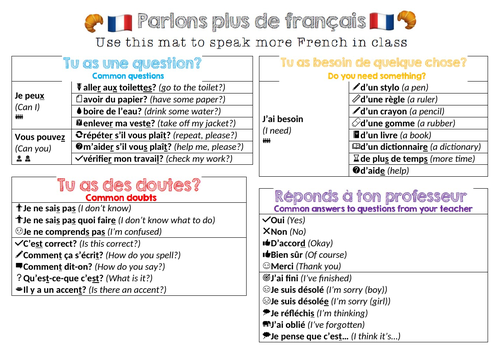Classroom Target Language Sentence Builder in French, German and Spanish