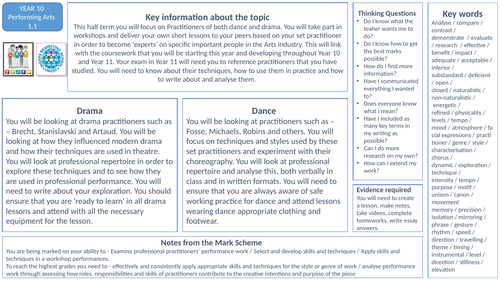 BTEC Tech Performing Arts Knowledge Organiser and homework planner