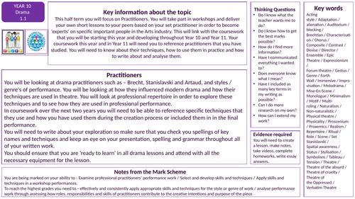 Knowledge organiser and Homework planner for Eduqas GCSE Drama