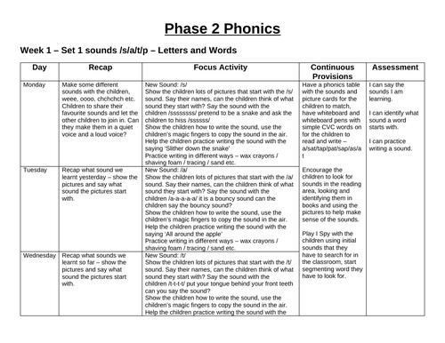 EYFS Phase 2 Planning Unit of Work