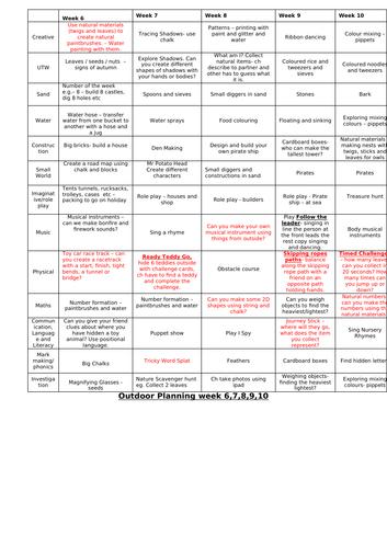 Outdoor Planning week 6-10