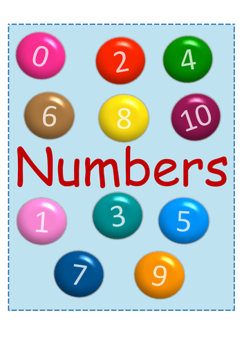 Numbers 0 to 20 counting fingers, ten frame, tally, Classroom Flashcards, poster