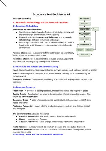 Economics AS Revision Notes (AQA)