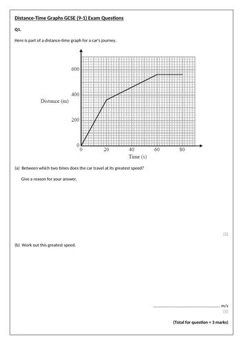 GCSE (9-1) Distance Time Graphs Exam Pack