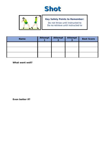 Shot Put Resource and Recording Sheet