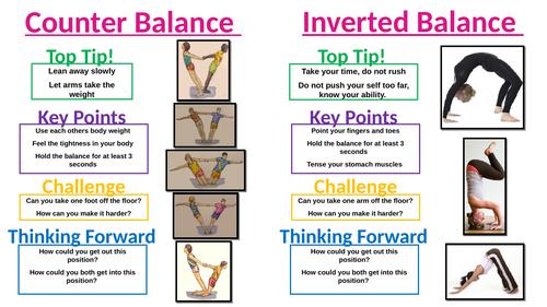 Gymnasitcs Balance Resources