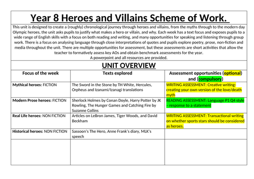 Myths, Legends, Heroes and Villains: Full Scheme of Work Unit Overview