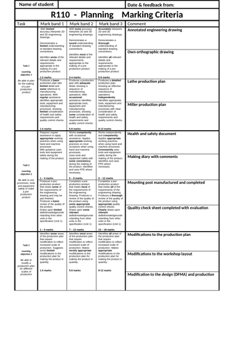 Engineering Manufacture - Student guidance sheets - Cambridge National L1/2 -