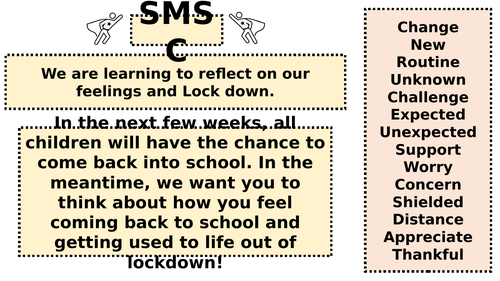 SMSC / PSHE - Learning to reflect on our feelings and Lock down