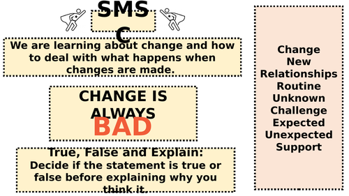 SMSC / PSHE - Dealing with Change