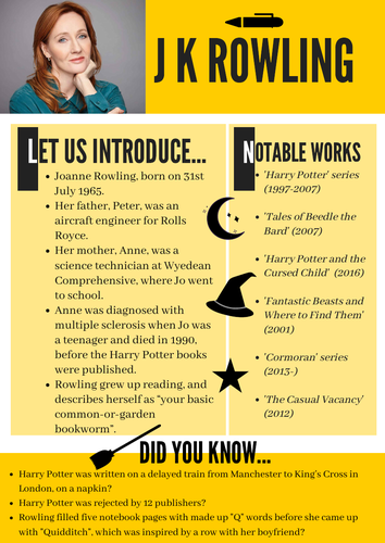 Author biography information display posters