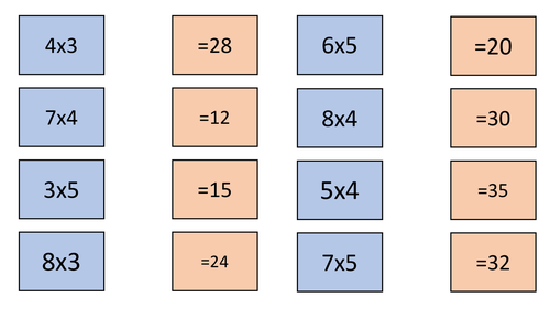 Times Tables match ups