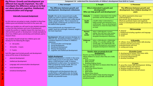 Knowledge organisers for Child Development btec
