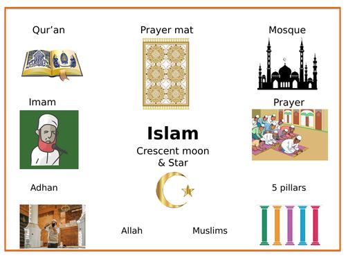 Islam vocabulary