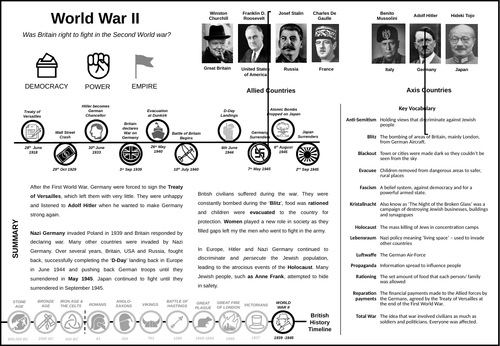 World War II Knowledge Organiser (PPT Editable and A4 Print Margins)