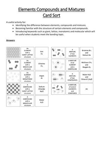 Elements, Compounds and Mixtures Card Sort
