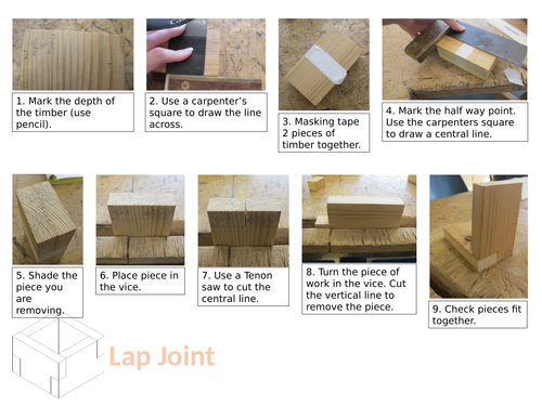 Rebate, Lap Joint and Finger Joints Instruction Sheets