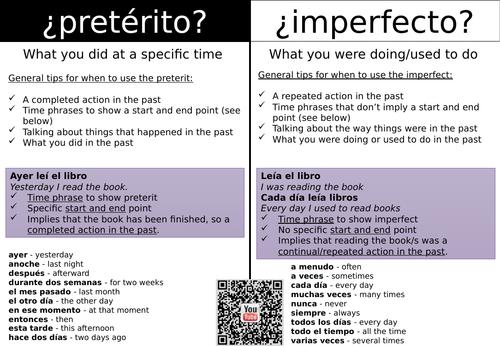 Preterite or Imperfect