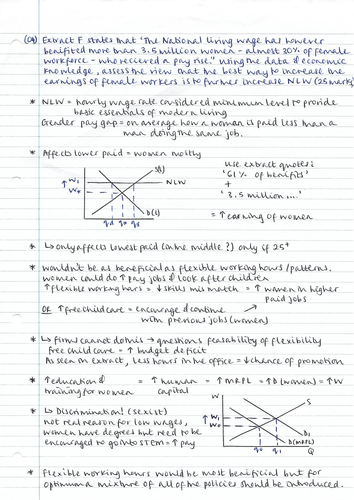 Micro Economics-practice extended exam questions with planned model answers