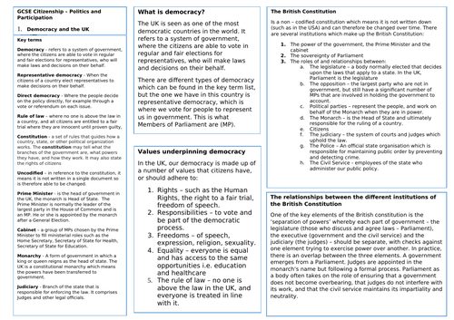 Politics and Participation Knowledge Organisers - GCSE AQA Citizenship