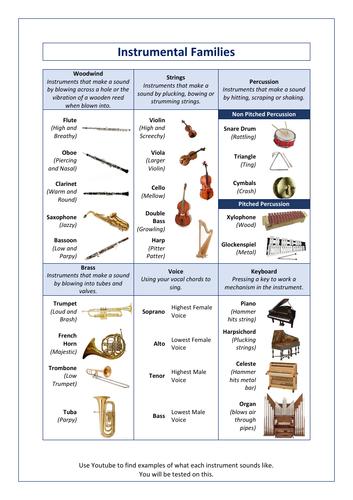 KS3 Music Knowledge Organisers