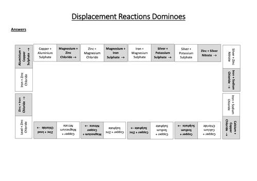 Displacement Reactions Dominoes/Card Sort